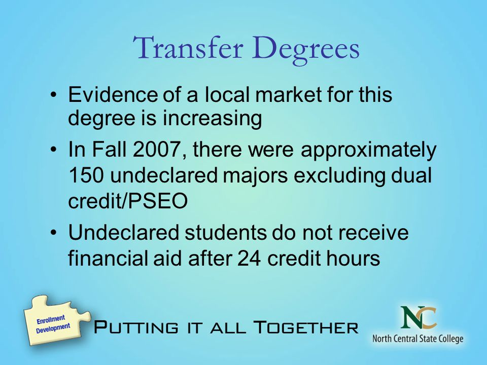 Transfer Degrees Evidence of a local market for this degree is increasing In Fall 2007, there were approximately 150 undeclared majors excluding dual credit/PSEO Undeclared students do not receive financial aid after 24 credit hours
