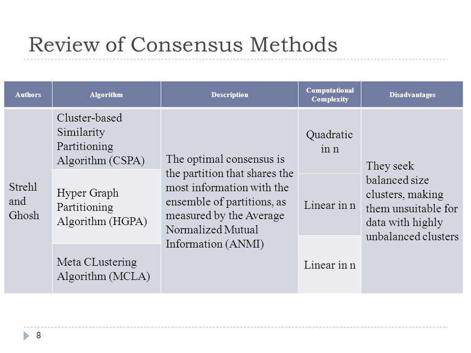 8 Review Of Consensus Methods AuthorsAlgorithmDescription Computational ...  Mutual Consensus
