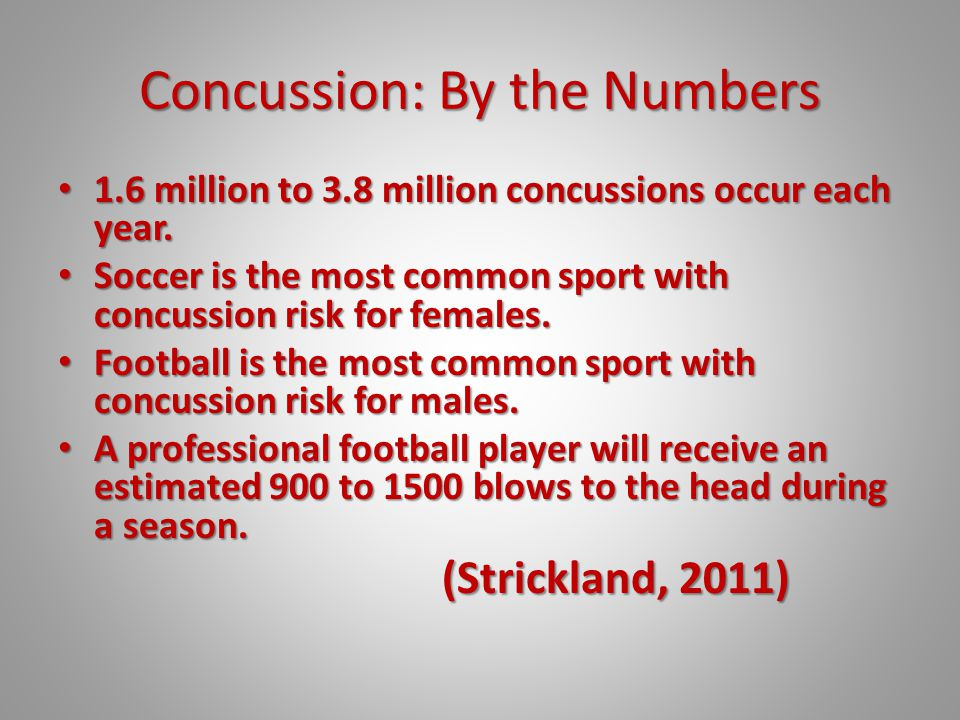 Concussion: By the Numbers 1.6 million to 3.8 million concussions occur each year.