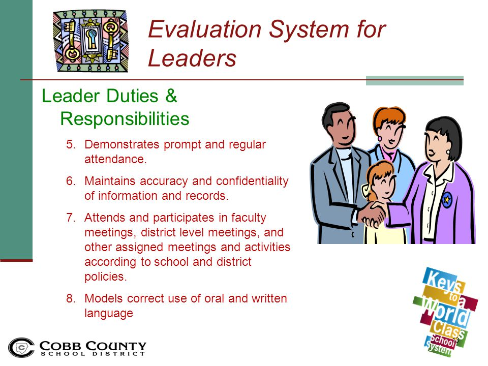 12 Leader Duties & Responsibilities 1.Interacts in a professional manner with parents, staff, and stakeholders.