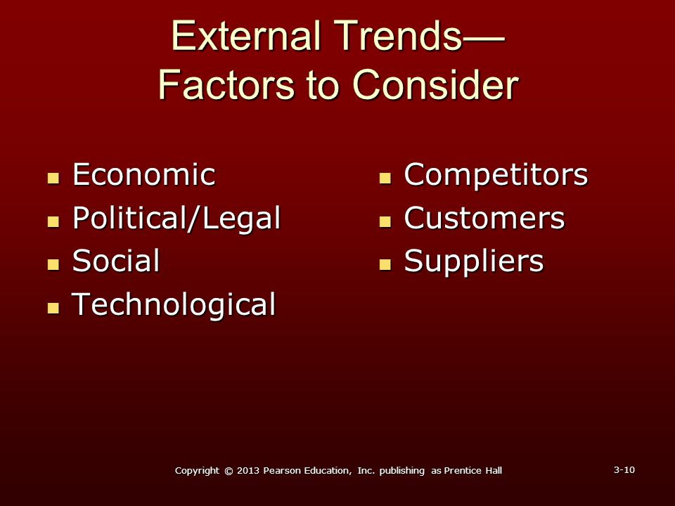 External Trends— Factors to Consider Economic Economic Political/Legal Political/Legal Social Social Technological Technological Competitors Competito