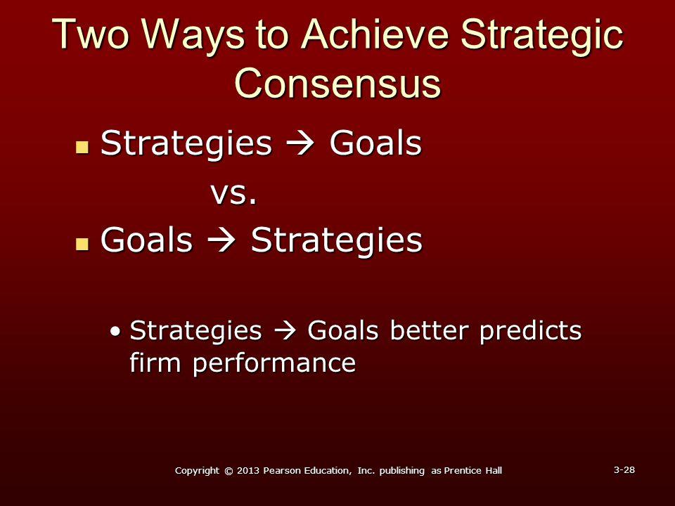 Two Ways to Achieve Strategic Consensus Strategies  Goals Strategies  Goalsvs. Goals  Strategies Goals  Strategies Strategies  Goals better predi