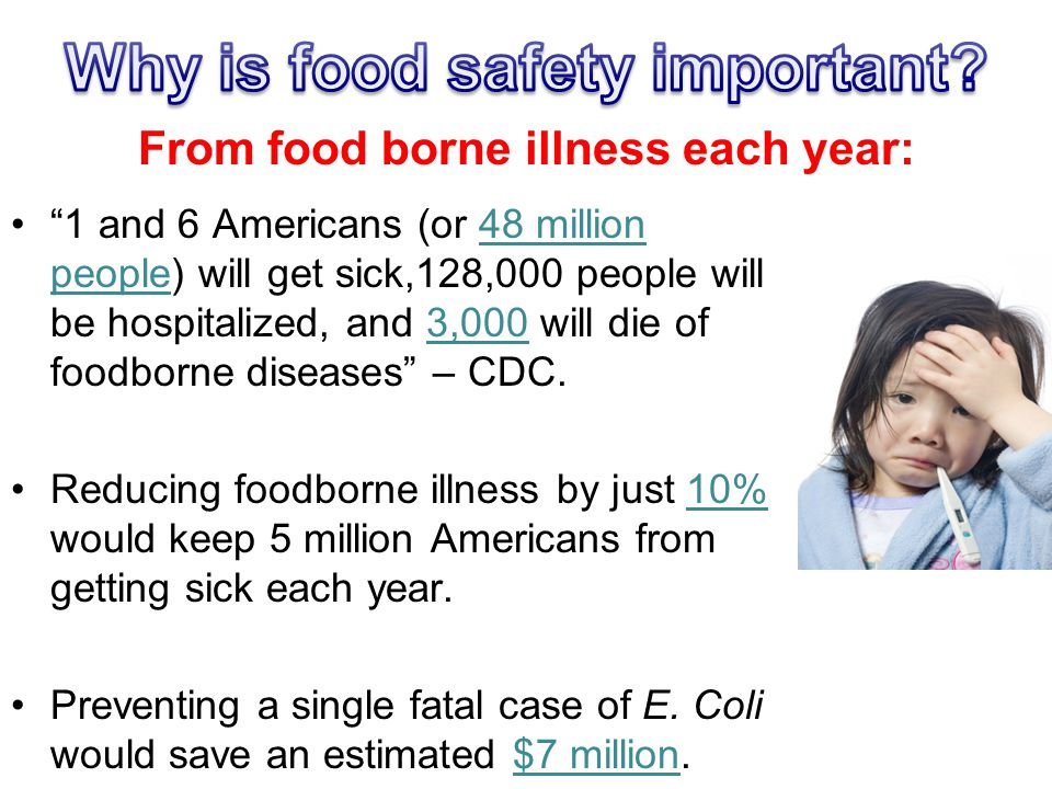 1 and 6 Americans (or 48 million people) will get sick,128,000 people will be hospitalized, and 3,000 will die of foodborne diseases – CDC.