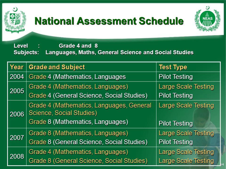 math worksheet : grade 8 math assessment ontario  new jersey assessment of skills  : Grade 8 Math Ontario Worksheets
