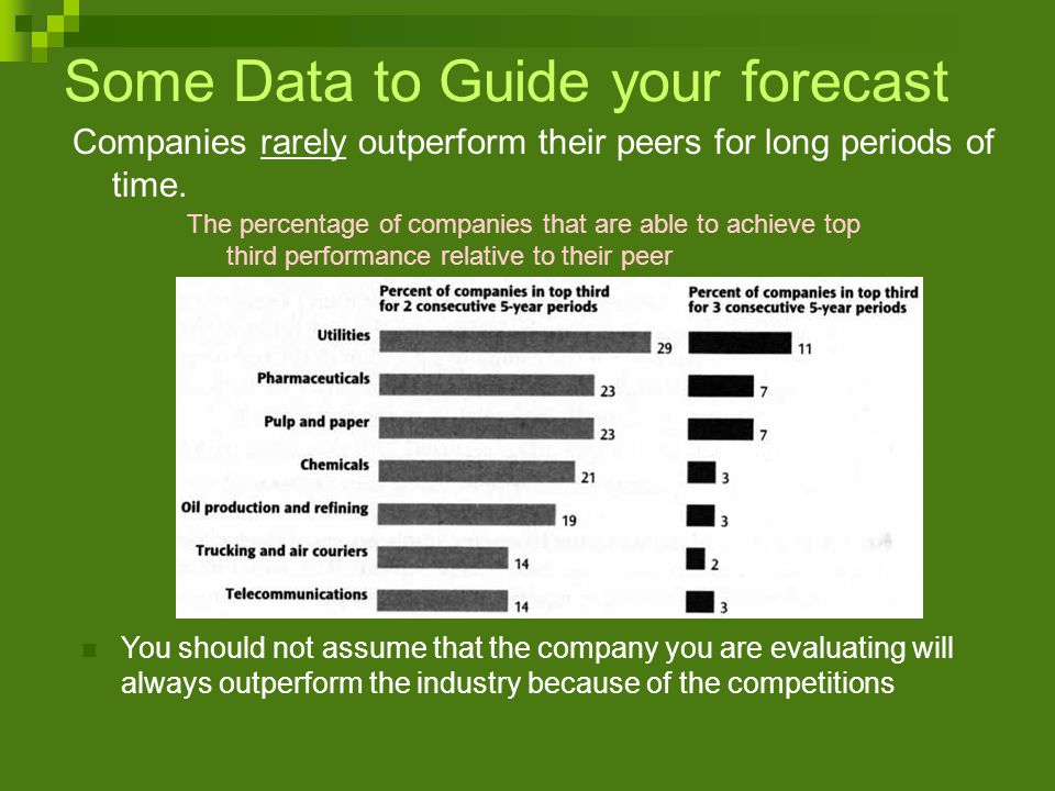 Some Data to Guide your forecast Companies rarely outperform their peers for long periods of time.