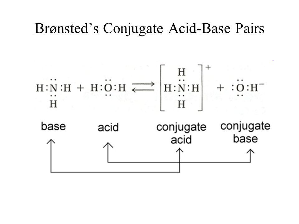 Conjugate acid base pairs worksheet answers page 85