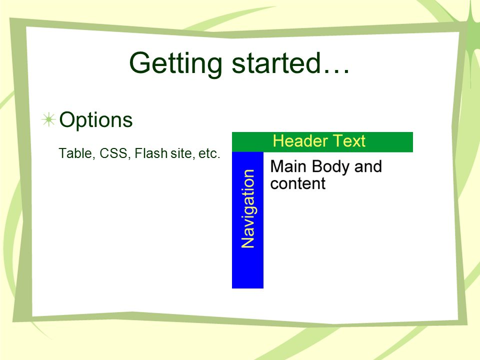 Getting started… Options Table, CSS, Flash site, etc.