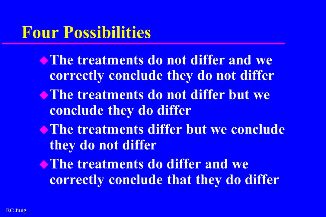 BC Jung Four Possibilities u The treatments do not differ and we correctly conclude they do not differ u The treatments do not differ but we conclude they do differ u The treatments differ but we conclude they do not differ u The treatments do differ and we correctly conclude that they do differ