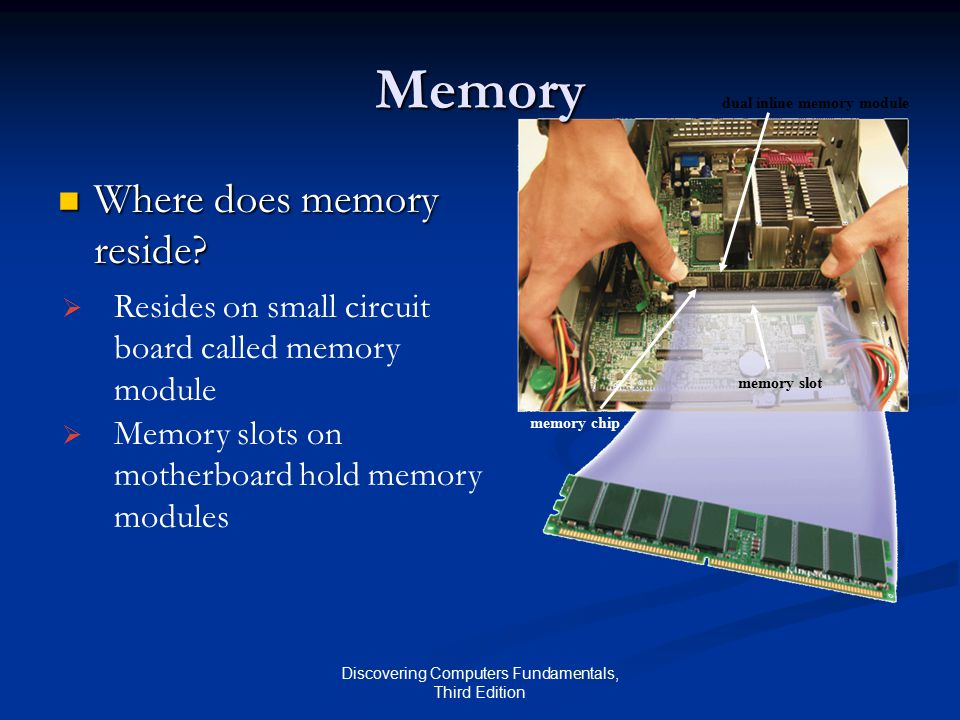 Discovering Computers Fundamentals, Third Edition Memory Where does memory reside.