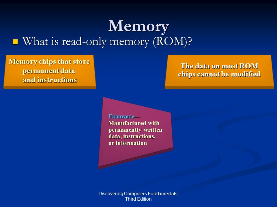 Discovering Computers Fundamentals, Third Edition Memory What is read-only memory (ROM).