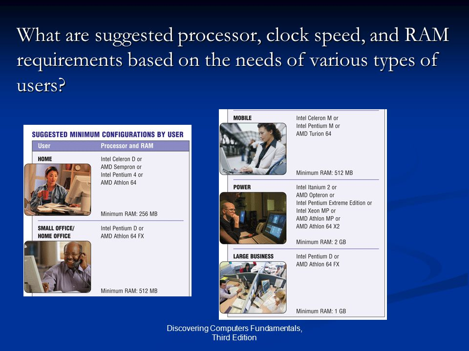 Discovering Computers Fundamentals, Third Edition What are suggested processor, clock speed, and RAM requirements based on the needs of various types of users