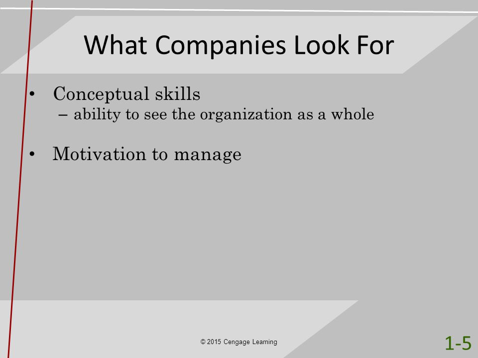 What Companies Look For Conceptual skills – ability to see the organization as a whole Motivation to manage © 2015 Cengage Learning 1-5