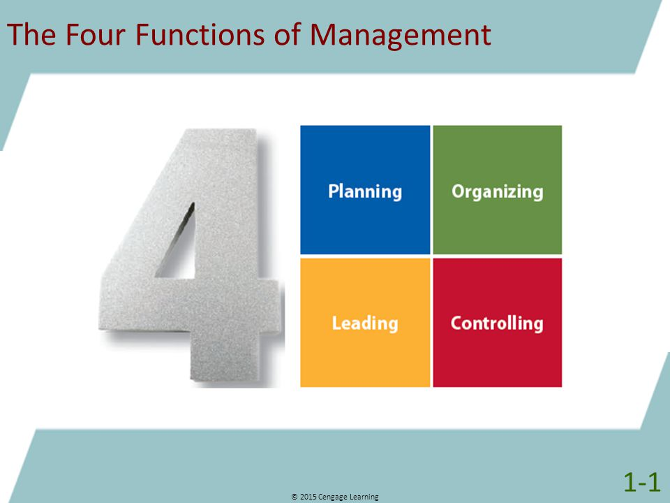 © 2015 Cengage Learning 1-1 The Four Functions of Management