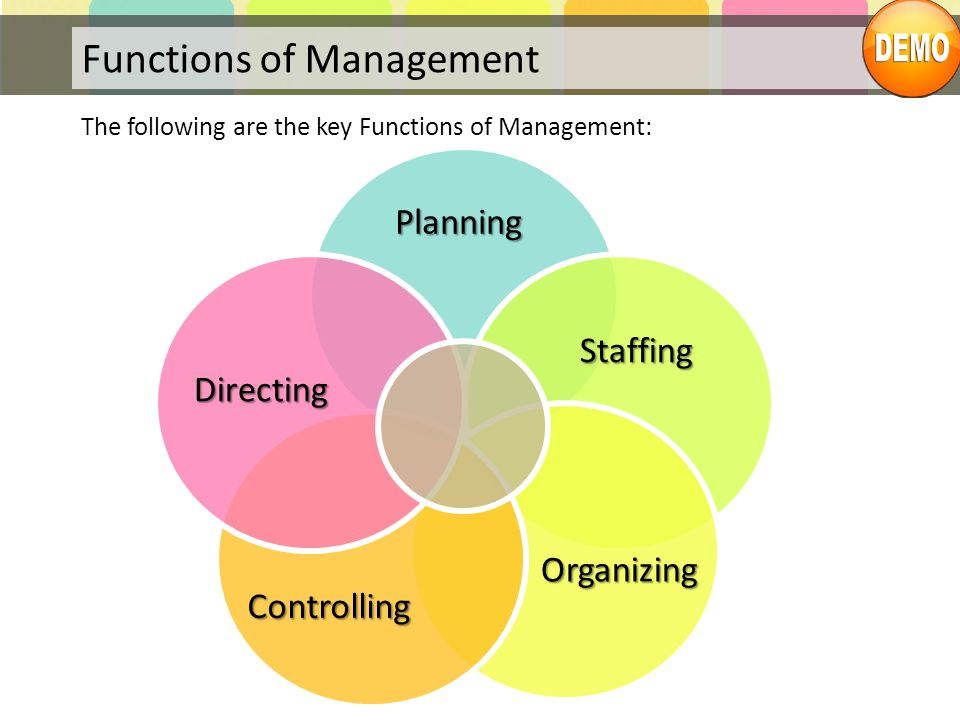 Functions of Management The following are the key Functions of Management: Planning Staffing Organizing Controlling Directing