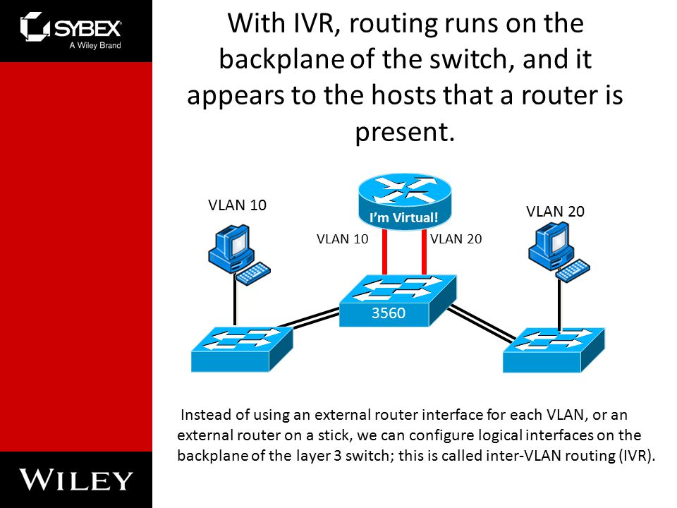 With IVR, routing runs on the backplane of the switch, and it appears to the hosts that a router is present.