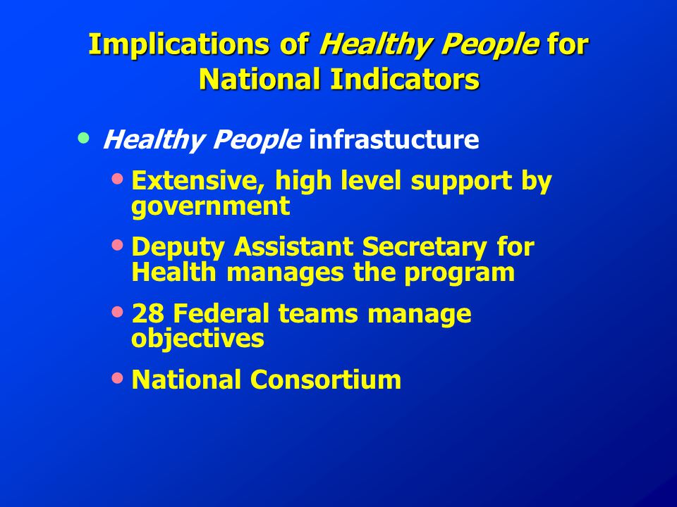 Implications of Healthy People for National Indicators Healthy People infrastucture Extensive, high level support by government Deputy Assistant Secretary for Health manages the program 28 Federal teams manage objectives National Consortium
