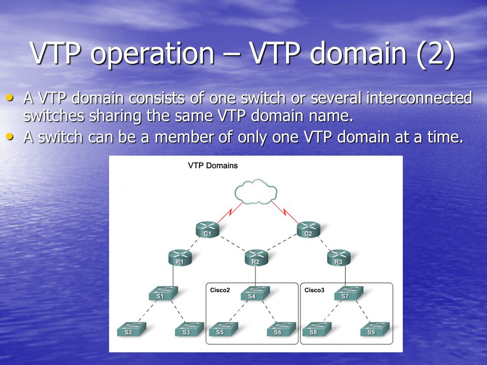 VTP operation – VTP domain (2) A VTP domain consists of one switch or several interconnected switches sharing the same VTP domain name.