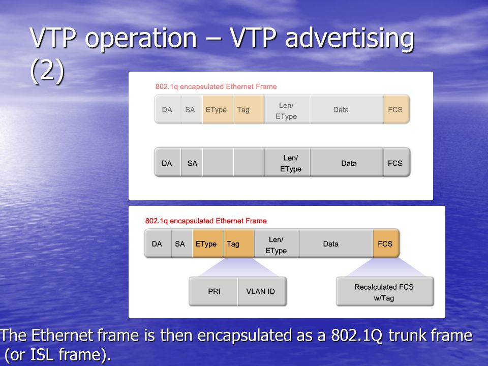 VTP operation – VTP advertising (2) The Ethernet frame is then encapsulated as a 802.1Q trunk frame (or ISL frame).