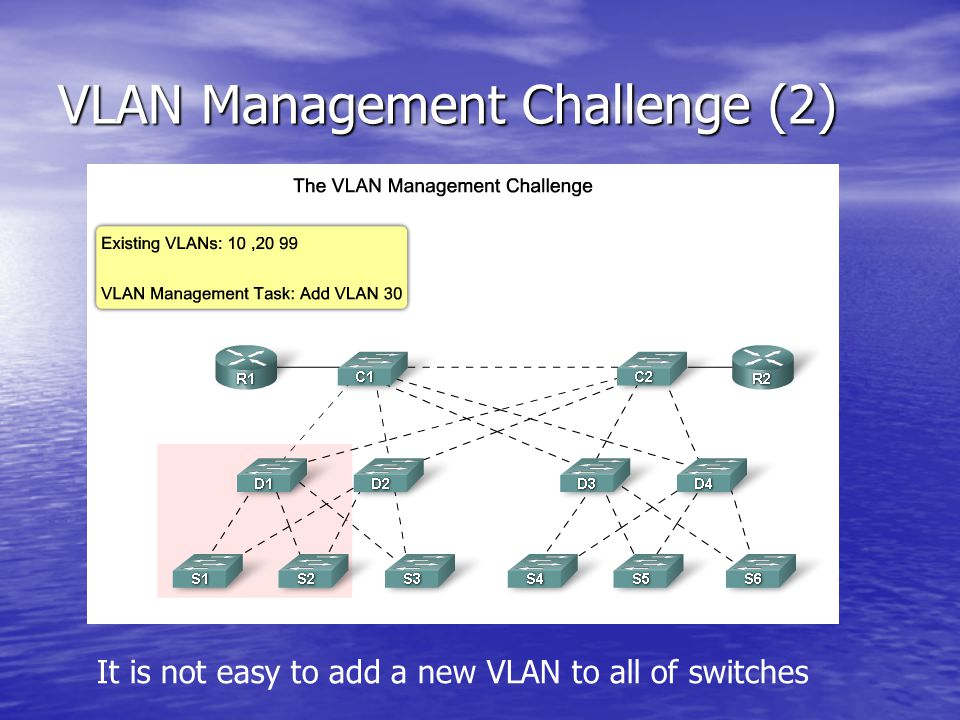 VLAN Management Challenge (2) It is not easy to add a new VLAN to all of switches