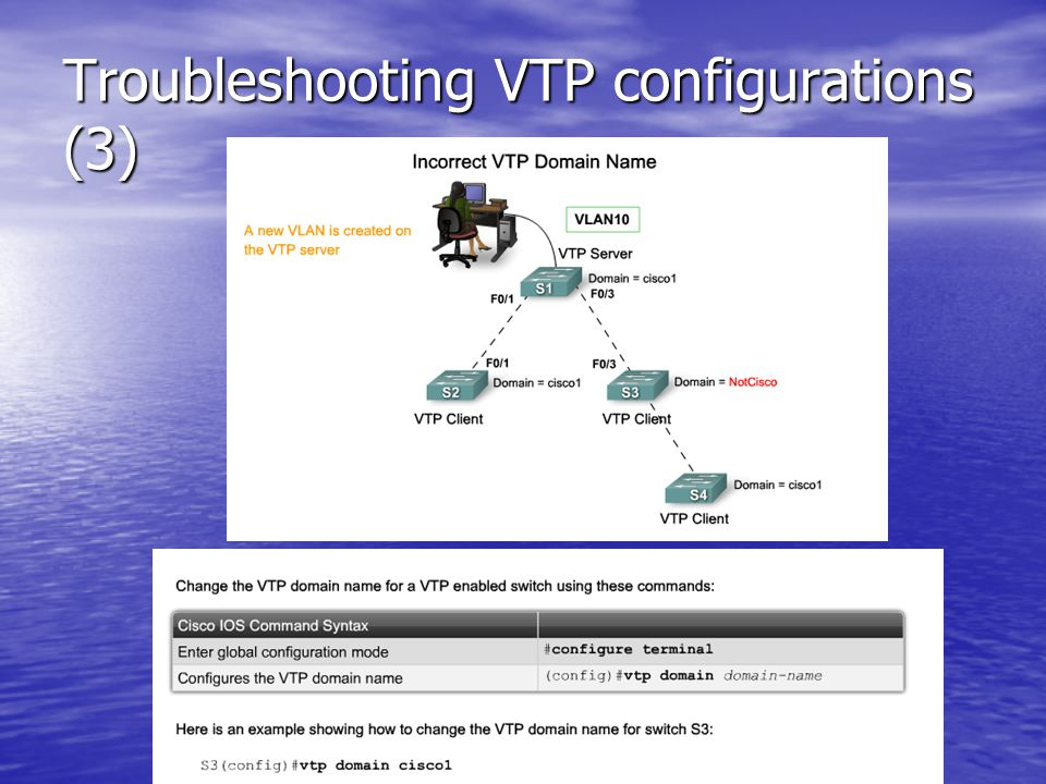 Troubleshooting VTP configurations (3)