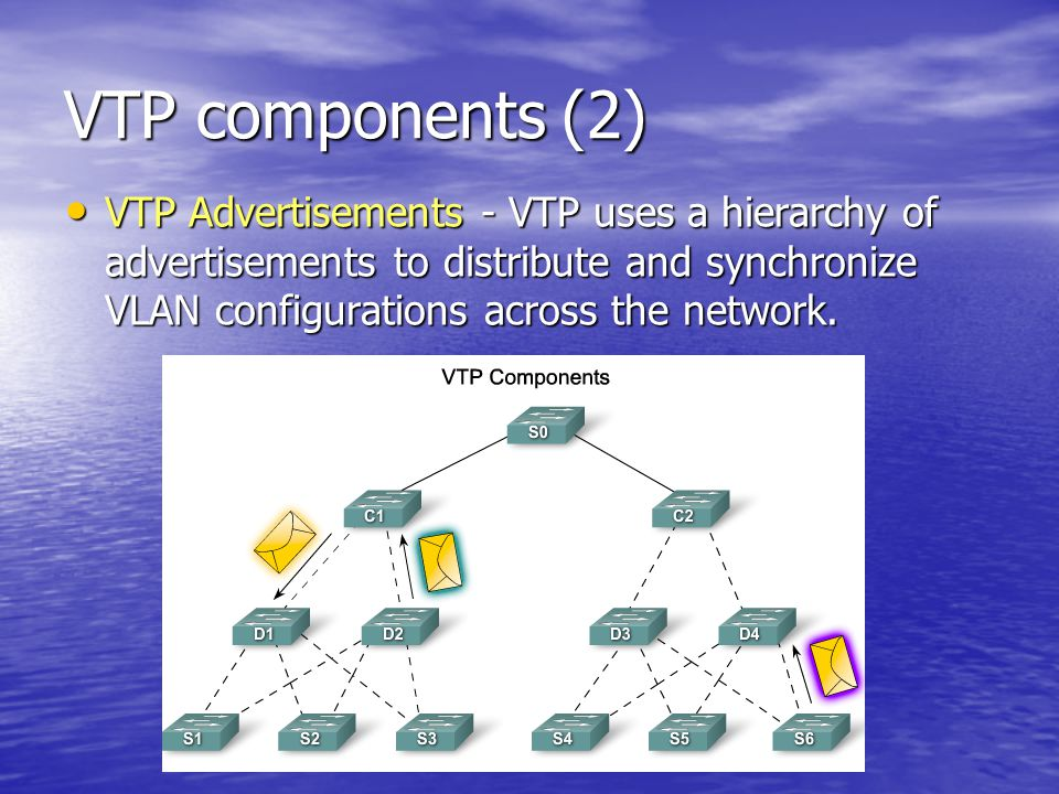 VTP components (2) VTP Advertisements - VTP uses a hierarchy of advertisements to distribute and synchronize VLAN configurations across the network.
