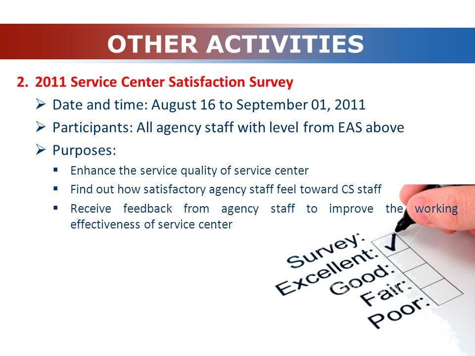 Online dating survey 2011