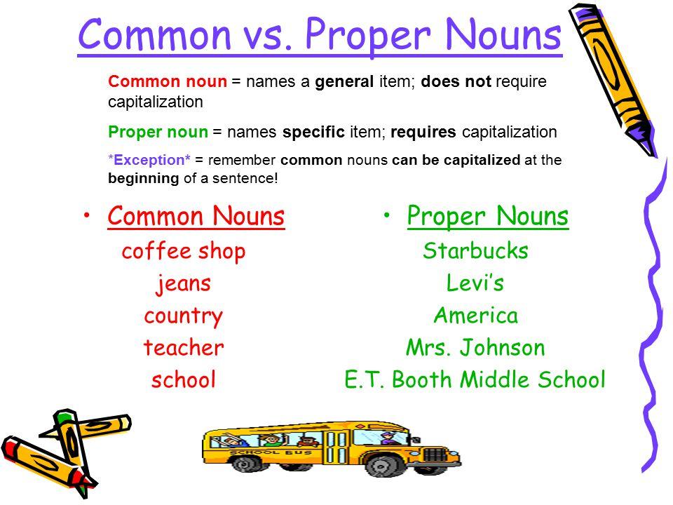 proper pronouns - Leon.escapers.co