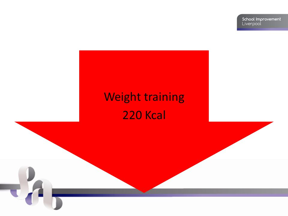 Weight training 220 Kcal