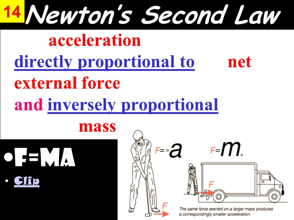 Newton's Second Law The acceleration of an object is directly proportional to the net external force acting on the object and inversely proportional to the object's mass.