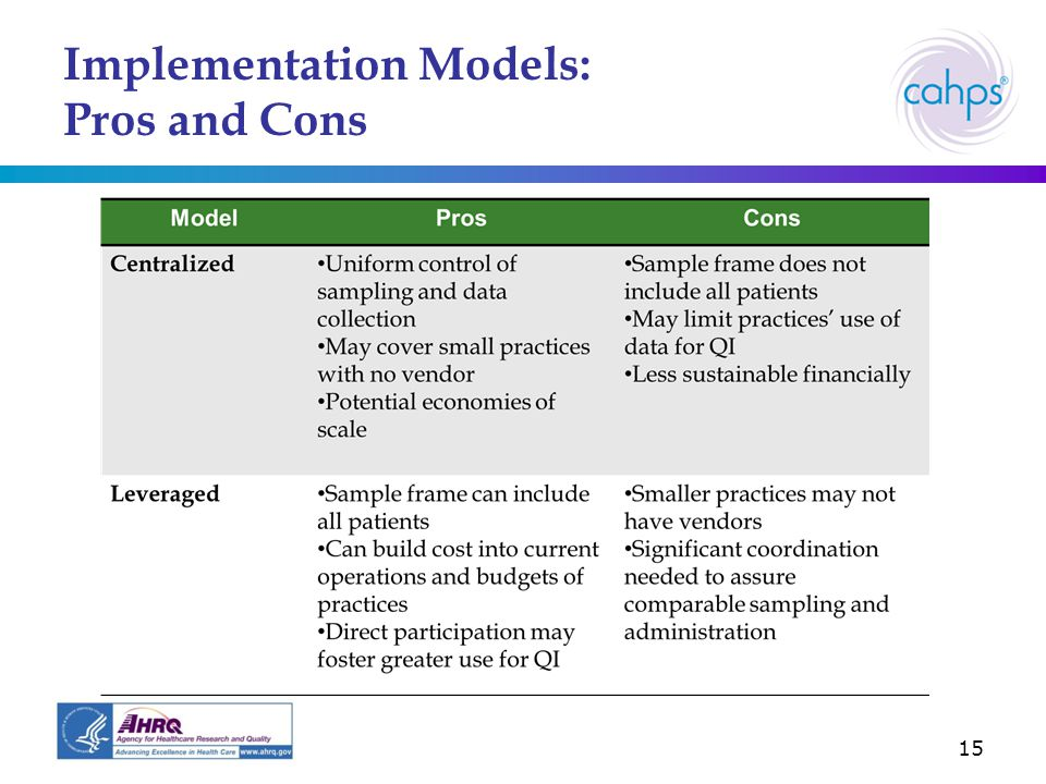 15 Implementation Models: Pros and Cons