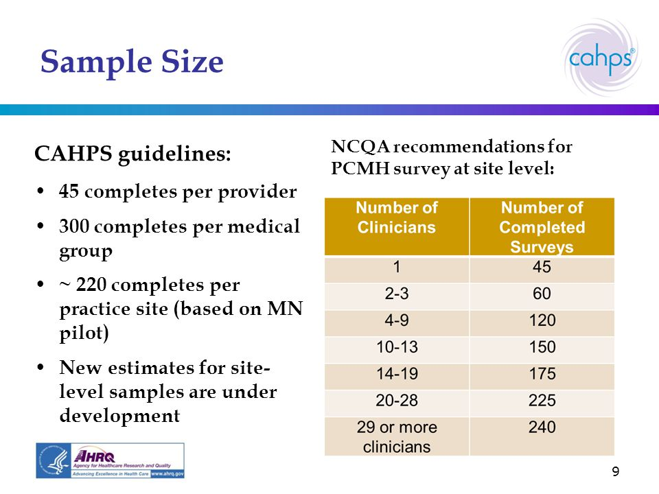 Sample Size 9 CAHPS guidelines: 45 completes per provider 300 completes per medical group ~ 220 completes per practice site (based on MN pilot) New estimates for site- level samples are under development NCQA recommendations for PCMH survey at site level: