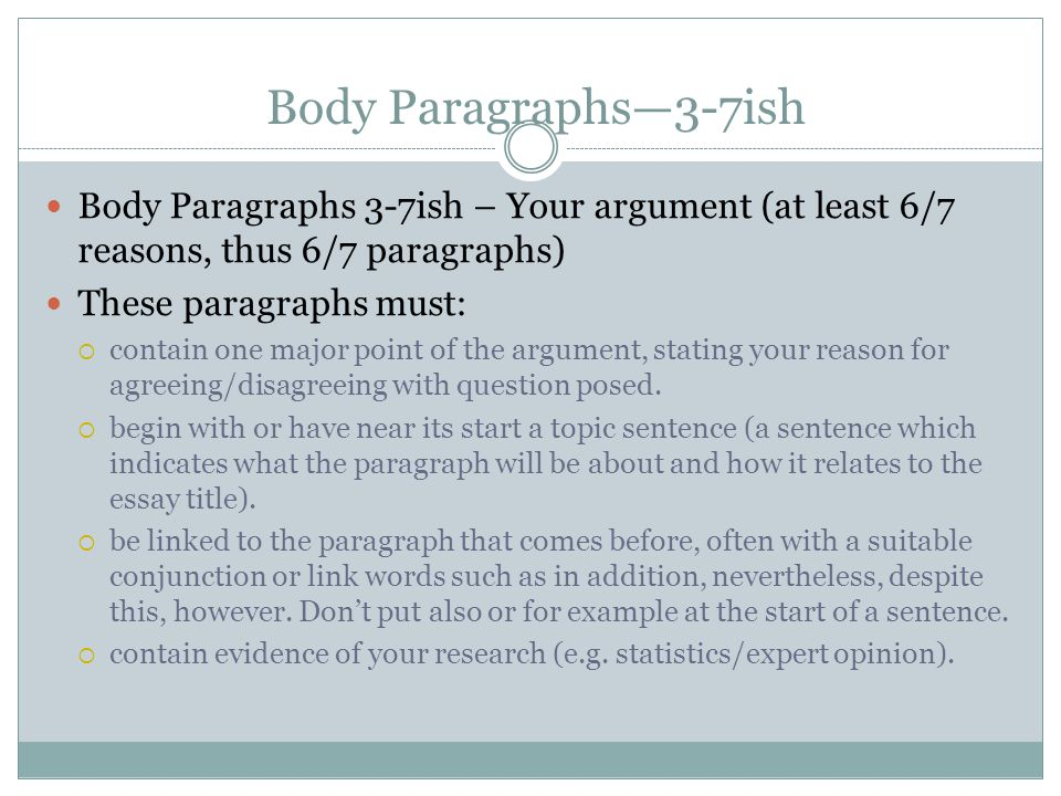What does a body paragraph contain?