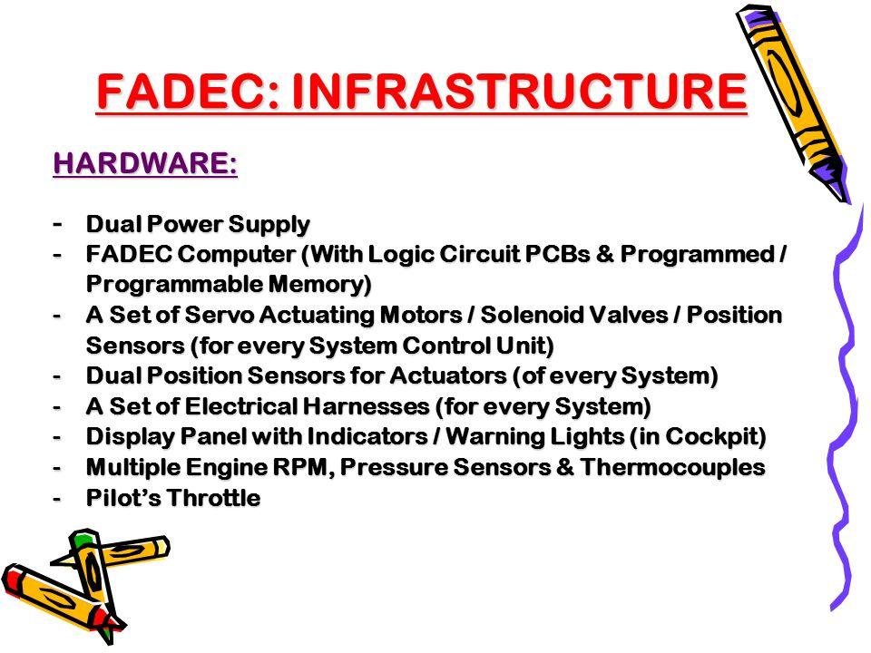 solenoid valve working principle ppt  software