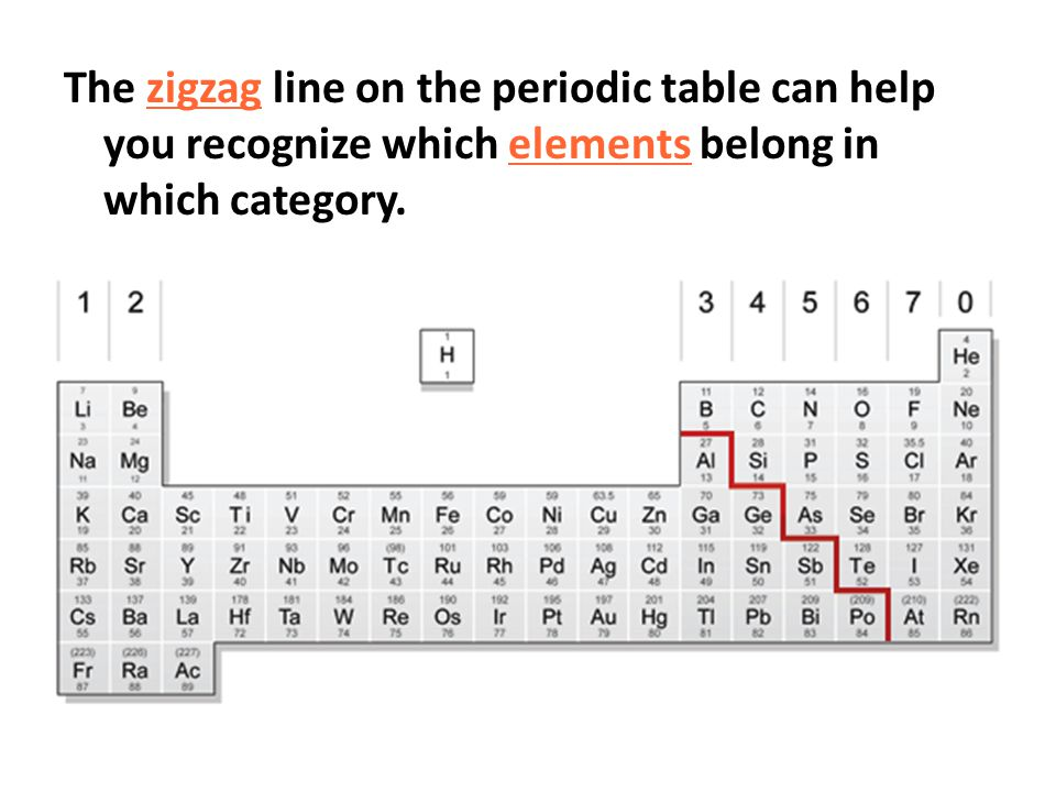 Periodic table of the elements ppt video online download 4 the zigzag line on the periodic table can help you recognize which elements belong in which category urtaz Image collections