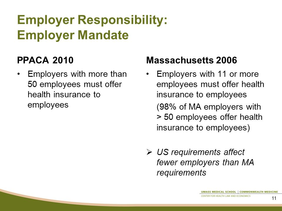 Employer Responsibility: Employer Mandate PPACA 2010 Employers with more than 50 employees must offer health insurance to employees Massachusetts 2006 Employers with 11 or more employees must offer health insurance to employees (98% of MA employers with > 50 employees offer health insurance to employees)  US requirements affect fewer employers than MA requirements 11