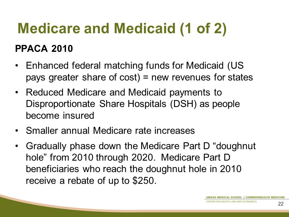 Medicare and Medicaid (1 of 2) PPACA 2010 Enhanced federal matching funds for Medicaid (US pays greater share of cost) = new revenues for states Reduced Medicare and Medicaid payments to Disproportionate Share Hospitals (DSH) as people become insured Smaller annual Medicare rate increases Gradually phase down the Medicare Part D doughnut hole from 2010 through 2020.