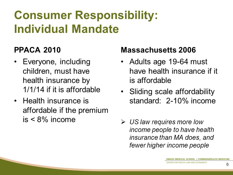 Consumer Responsibility: Individual Mandate PPACA 2010 Everyone, including children, must have health insurance by 1/1/14 if it is affordable Health insurance is affordable if the premium is < 8% income Massachusetts 2006 Adults age must have health insurance if it is affordable Sliding scale affordability standard: 2-10% income  US law requires more low income people to have health insurance than MA does, and fewer higher income people 6