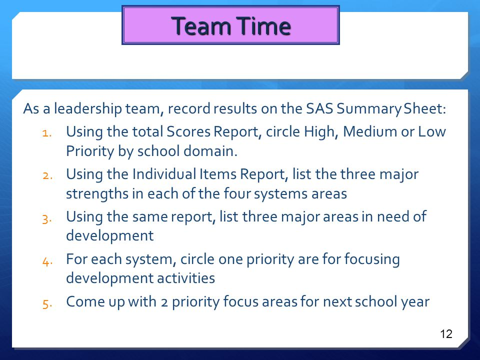 As a leadership team, record results on the SAS Summary Sheet: 1.
