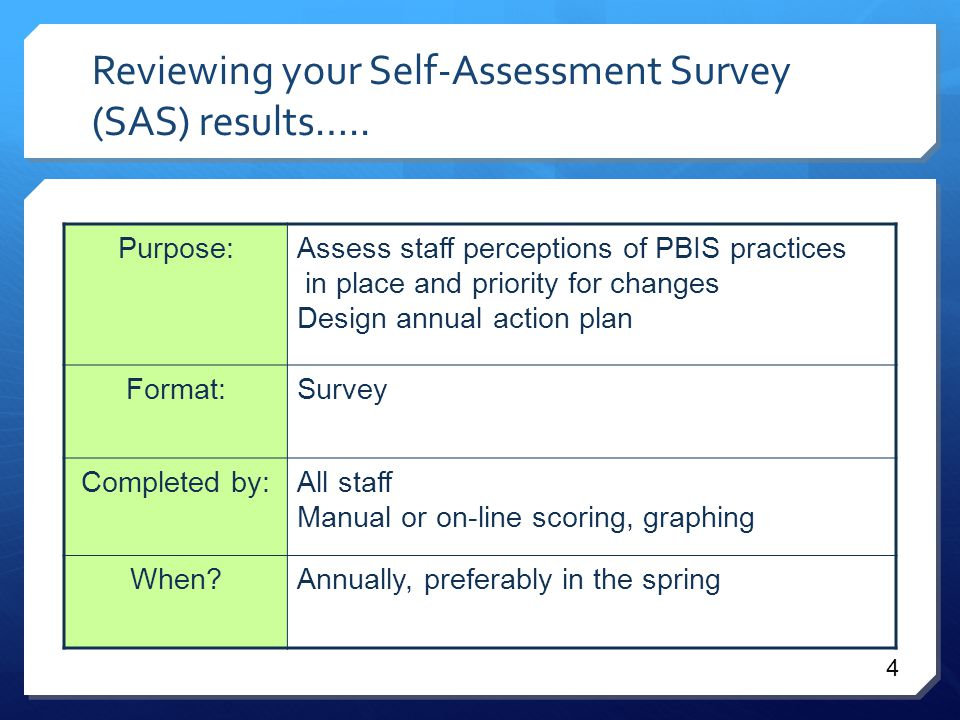 Reviewing your Self-Assessment Survey (SAS) results…..