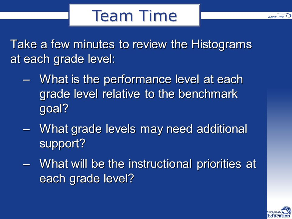Take a few minutes to review the Histograms at each grade level: –What is the performance level at each grade level relative to the benchmark goal.