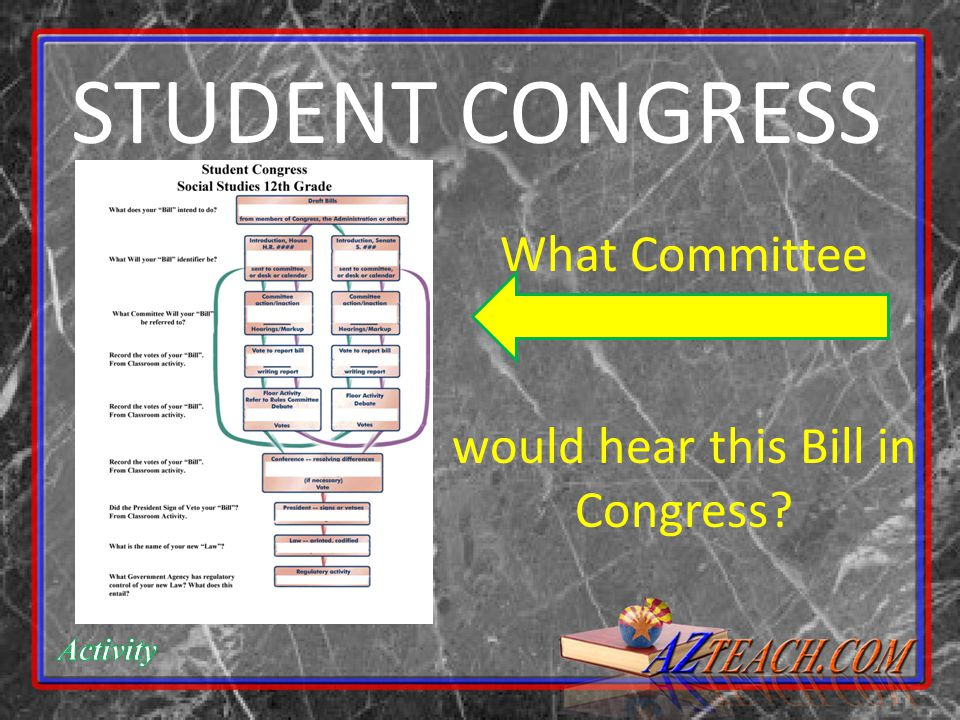 STUDENT CONGRESS What Committee would hear this Bill in Congress