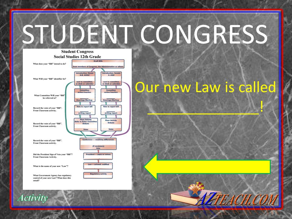 STUDENT CONGRESS Our new Law is called ______________!
