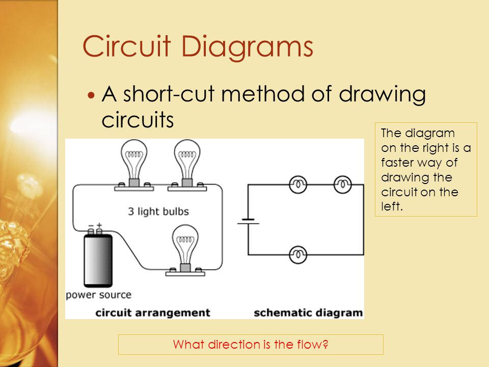 Circuits and Symbols. The flow of electrons through a circuit ...