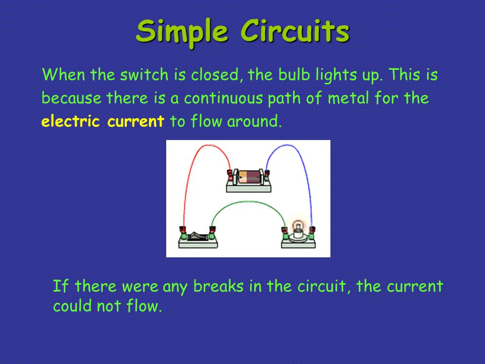Simple Circuits When the switch is closed, the bulb lights up.