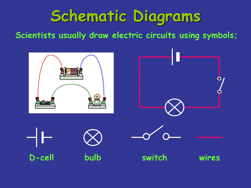Schematic Diagrams D-cellswitchbulbwires Scientists usually draw electric circuits using symbols;