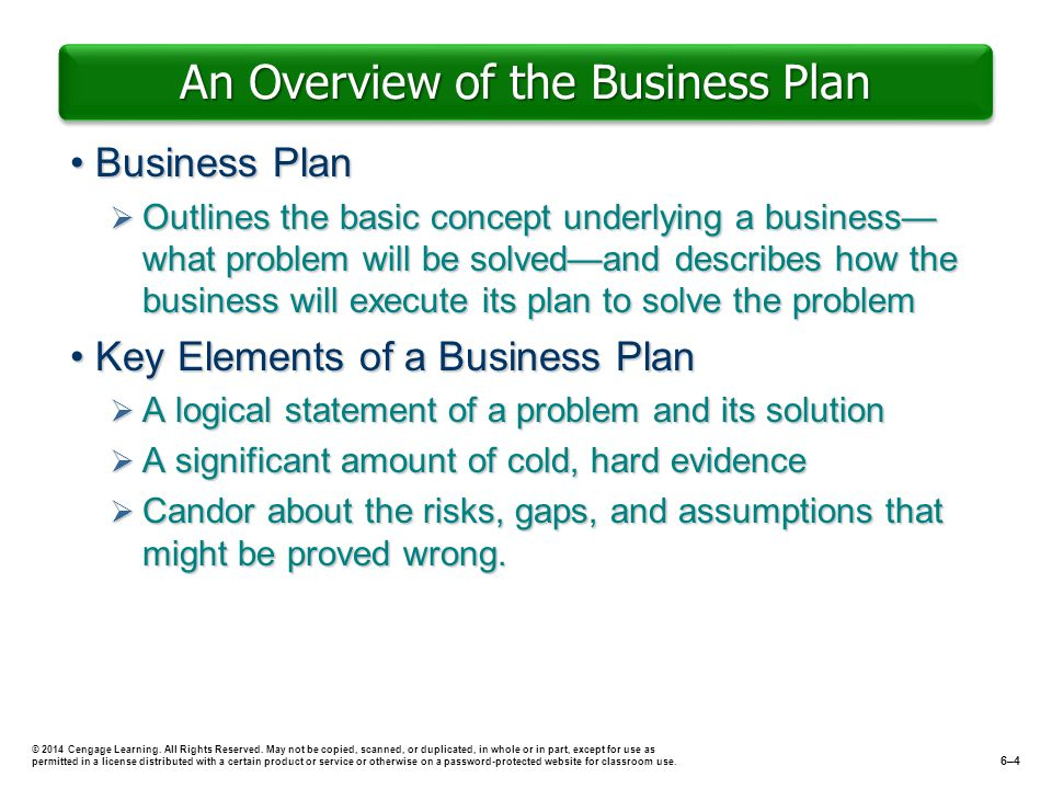 Explain The Purpose And Objectives Of Business Plans Give The