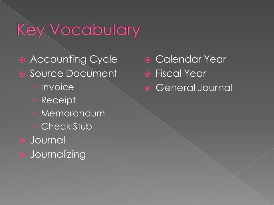 Invoice Bill Template Word Accounting Cycle  Source Document  Invoice  Receipt  Printable Rental Receipt Excel with Post Office Receipt Tracking Number Excel   Accounting Cycle  Source Document  Invoice  Receipt  Memorandum   Check Stub  Journal  Journalizing  Calendar Year  Fiscal Year  General   Ms Invoice