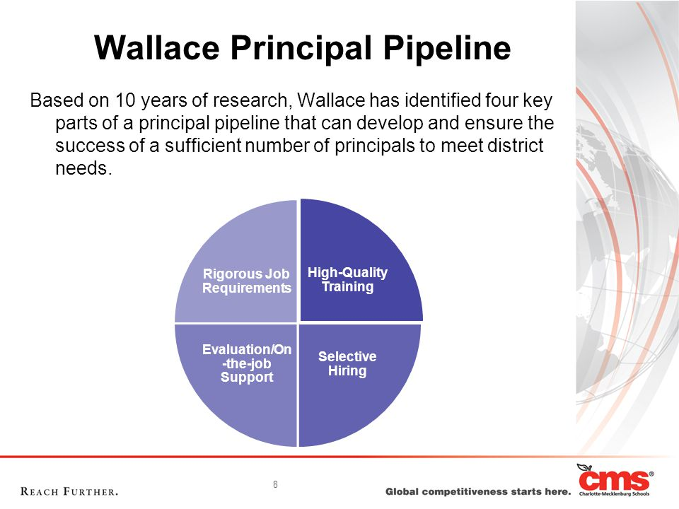 8 Wallace Principal Pipeline Based on 10 years of research, Wallace has identified four key parts of a principal pipeline that can develop and ensure the success of a sufficient number of principals to meet district needs.