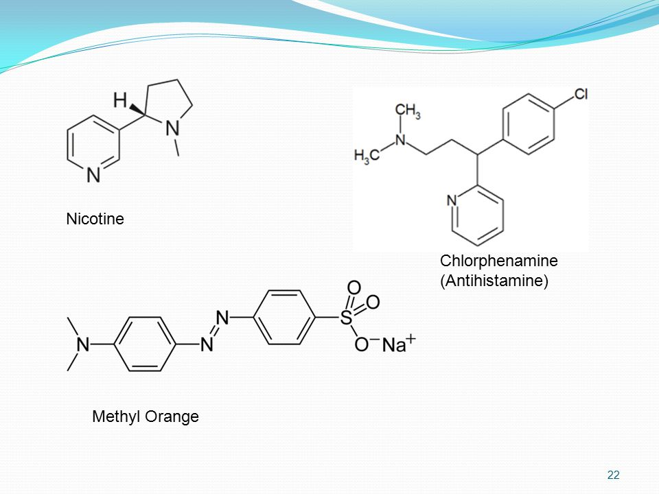 22 Nicotine Methyl Orange Chlorphenamine (Antihistamine)