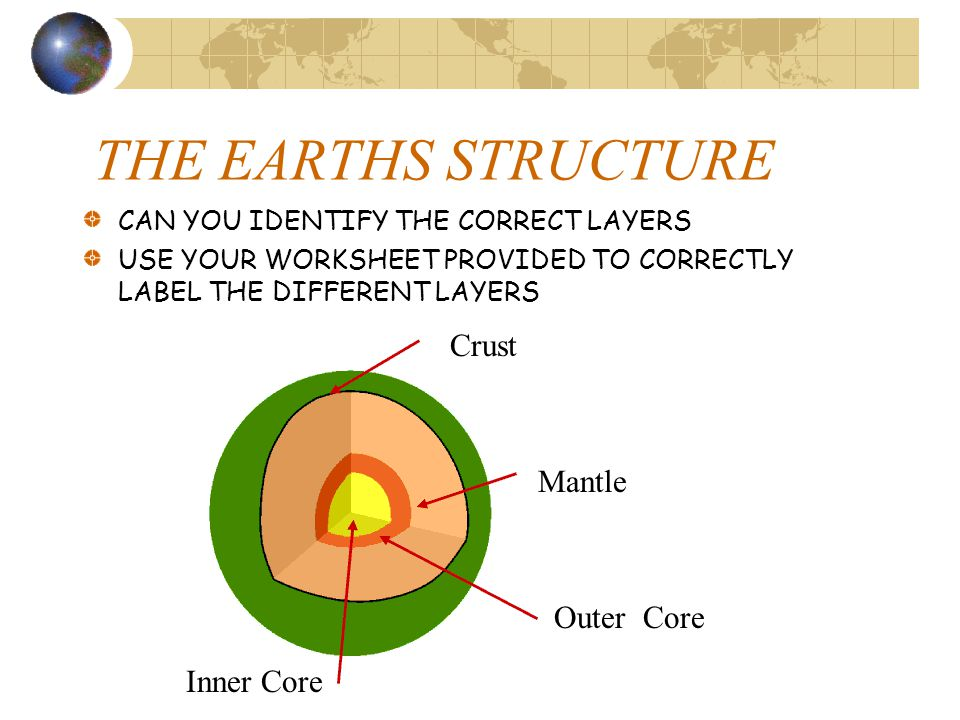 Earths interior layers worksheets